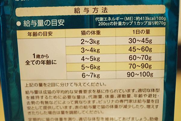 ピュリナから新発売「グレインフリー」を徹底レビュー!